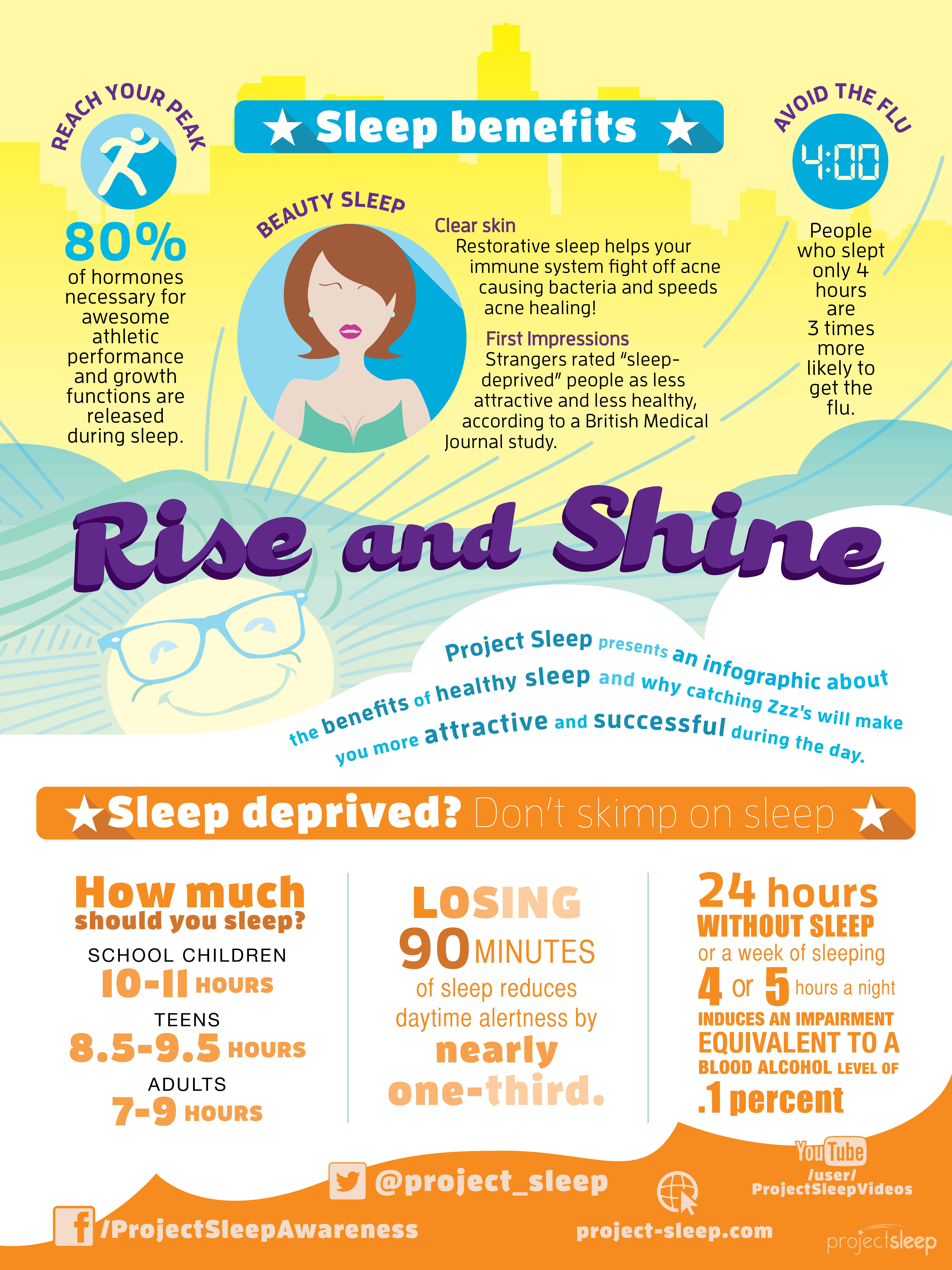 "Project Sleep – Unveiling New ""Rise and Shine"" Sleep ..."