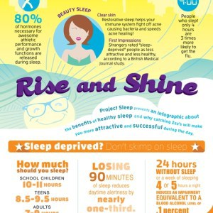 Project Sleep Rise and Shine Infographic Shines Light on the Importance of Sleep health