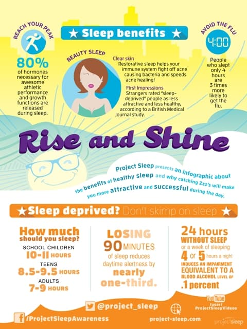 unveiling new  u0026quot rise and shine u0026quot  sleep health infographic