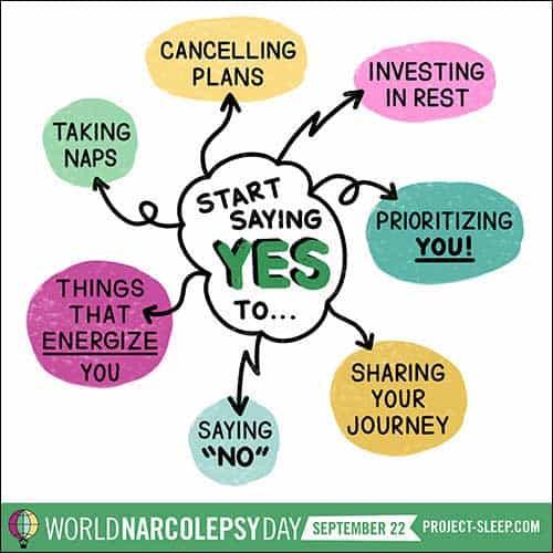 Start Saying Yes to